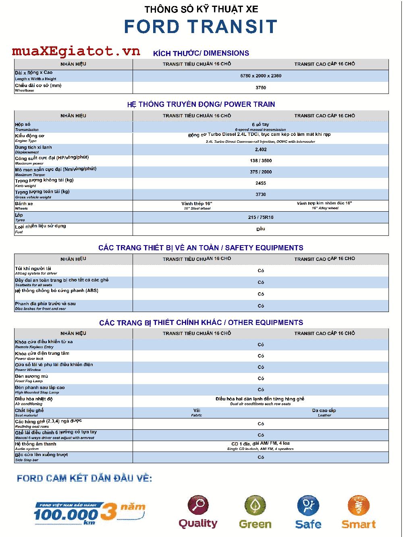 Thông số kỹ thuật Ford Transit 2018 16 chỗ tại Việt Nam