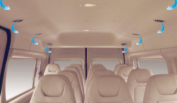 Hệ thống điều hoà Ford Transit 2018