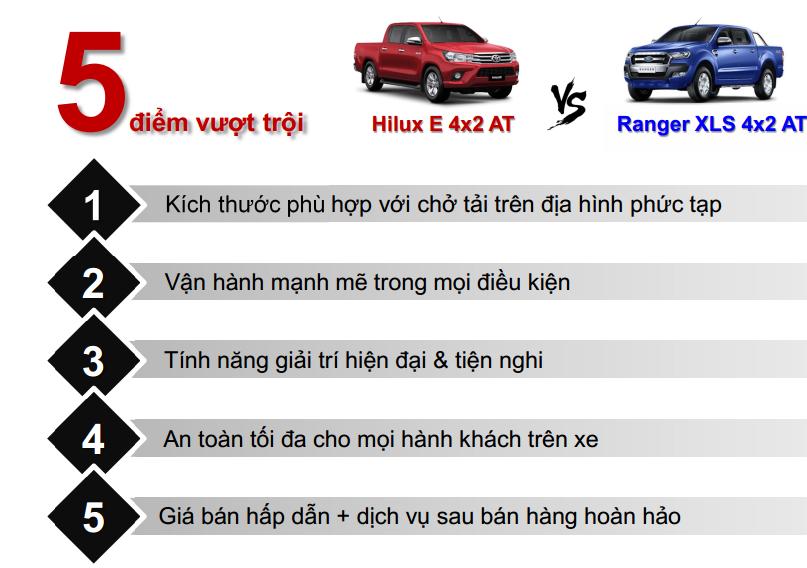 so sanh hilux 2018 va ford ranger 7 - So sánh xe bán tải Toyota Hilux 2.4E AT và Ford Ranger XLS AT số tự động