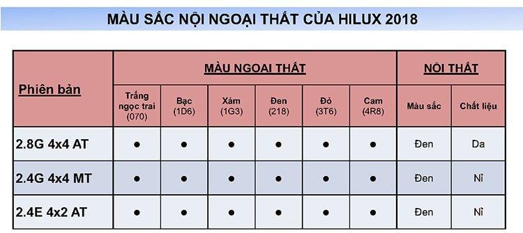 iểm thay đổi trên HILUX 2018 Page13 - Toyota Hilux 2021: Giá lăn bánh khuyến mãi   Tư vấn trả góp