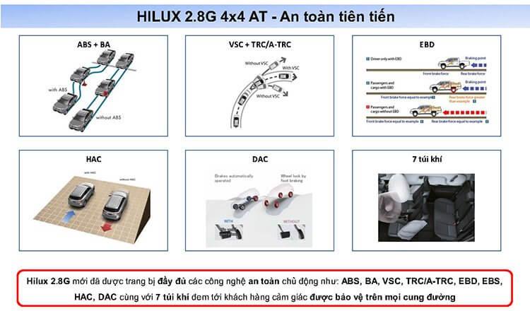 iểm thay đổi trên HILUX 2018 Page6 - Toyota Hilux 2021: Giá lăn bánh khuyến mãi   Tư vấn trả góp