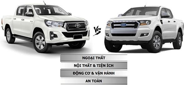 So sánh Toyota Hilux 2.4E AT và Ford Ranger 2.2XLS AT mới - 1