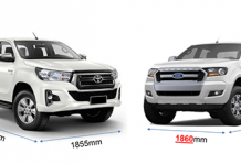 So sánh Toyota Hilux 2.4E AT và Ford Ranger 2.2XLS AT mới - 2