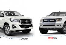 So sánh Toyota Hilux 2.4E AT và Ford Ranger 2.2XLS AT mới - 2