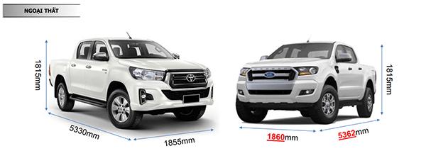So sánh Toyota Hilux 2.4E AT và Ford Ranger 2.2XLS AT mới 2 - So sánh Toyota Hilux 2.4E AT và Ford Ranger 2.2 XLS AT mới
