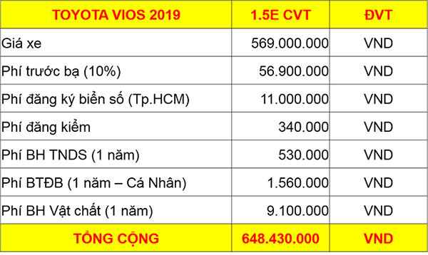 chiet-tinh-gia-xe-toyota-vios-1-5-e-cvt-2019-muaxegiatot-vn