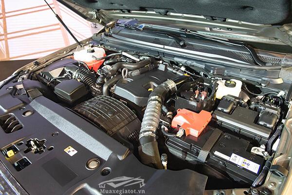 dong-co-bi-turbo-ford-everest-2018-2019-titanium-20-at-1cau-muaxegiatot-vn