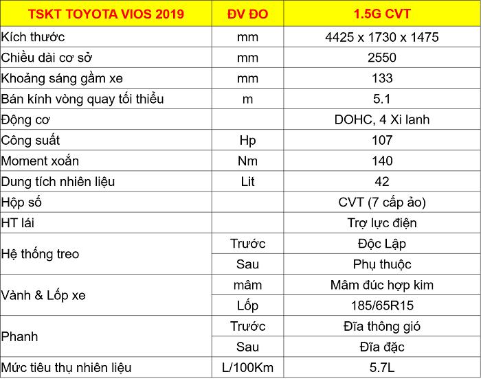 thong-so-ky-thuat-toyota-vios-1.5g-2019