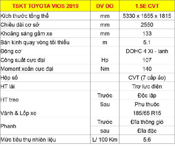 thong-so-ky-thuat-xe-toyota-vios-1-5-e-cvt-2019-muaxegiatot-vn