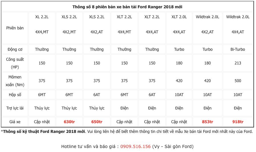 thong-so-ford-ranger-2019-muaxegiatot-vn